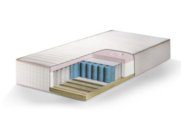 Матрак Ultimate Comfort 25 см, еднолицев - матраци Sleepy