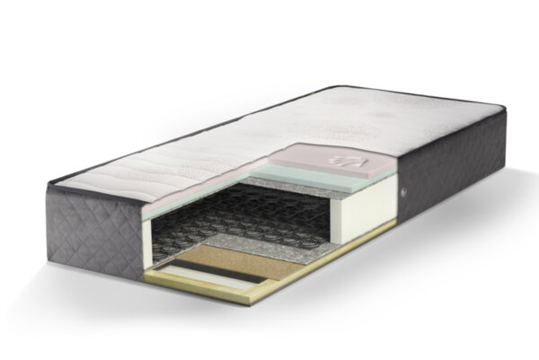 Матрак Premium Bonnell 27 см, еднолицев - матраци Sleepy