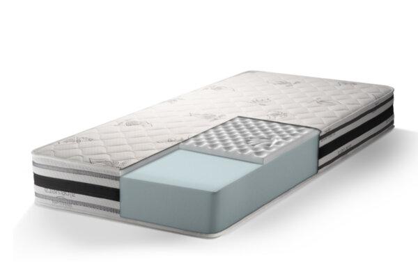 Матрак Dreamer 21 см, двулицев луксозен матрак Sleepy