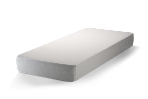 Zip Protect - протектор за матрак тип калъф за матрак