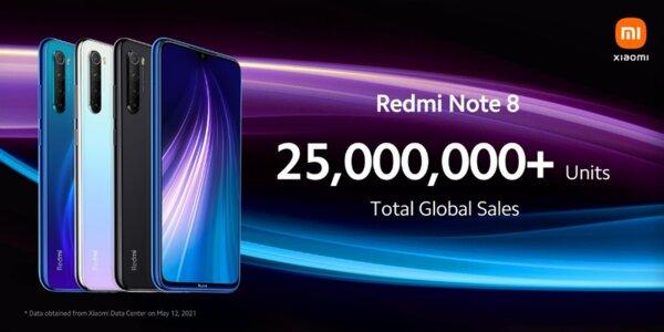 Xiaomi Redmi Note 8 2021 е факт