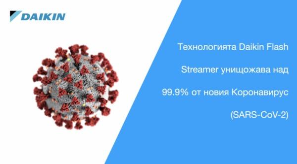 Технологията Daikin Flash Streamer унищожава над 99.9% от новия Коронавирус (SARS-CoV-2)