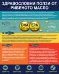 Здравословните ползи от приема на рибено масло