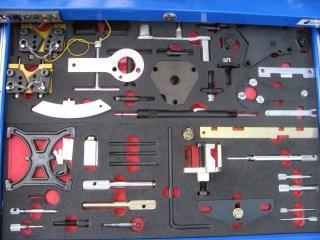 клучове инструменти ангренаж