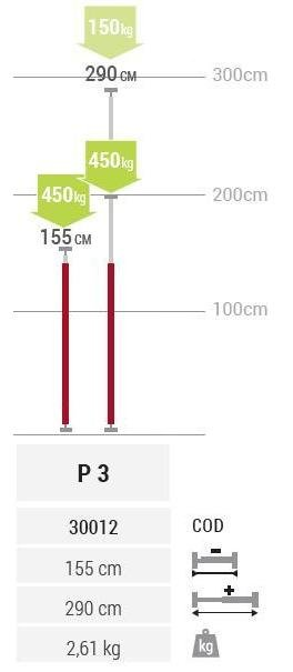 P3 Подпора Multiprop 1550-2900мм-Piher