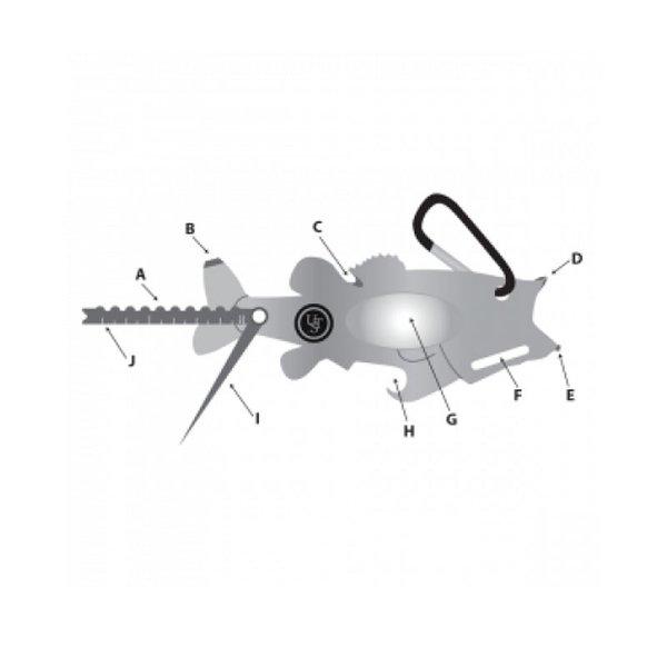 Мулти-функционален уред с форма на Костур