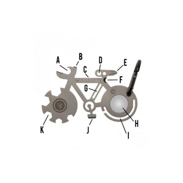 Мулти-функционален уред с форма на Колело