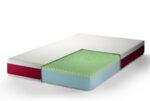 Луксозен матрак-двулицев с цип, 19 см, Medico Plus Coral Therapy, DELUX