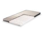 Топ матрак с органичен коноп и памук, 7 зони на комфорт -двулицев,  6 см, Medico Plus Luxury Hemp and Cotton 7 Comfort Zones