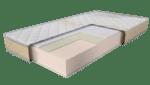 Ортопедичен матрак – двулицев, 18 см,Medico Plus Thermal Comfort Memory
