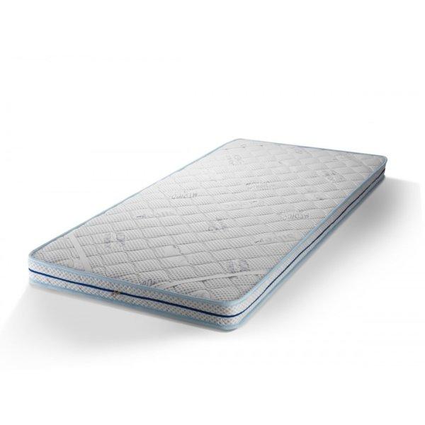 Топ матрак със Сребърни йони - двулицев, цип, 10 см, Medico  Plus Silver Care Extra, Super Comfort Line