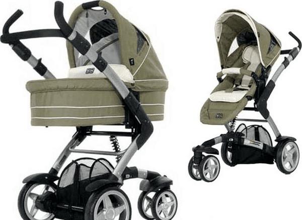 Бебешка количка ABC 3tec зелена (мостра)