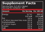 Лют Спрей Сос Spicy Spray Sauce Pure Nutrition 140 ml