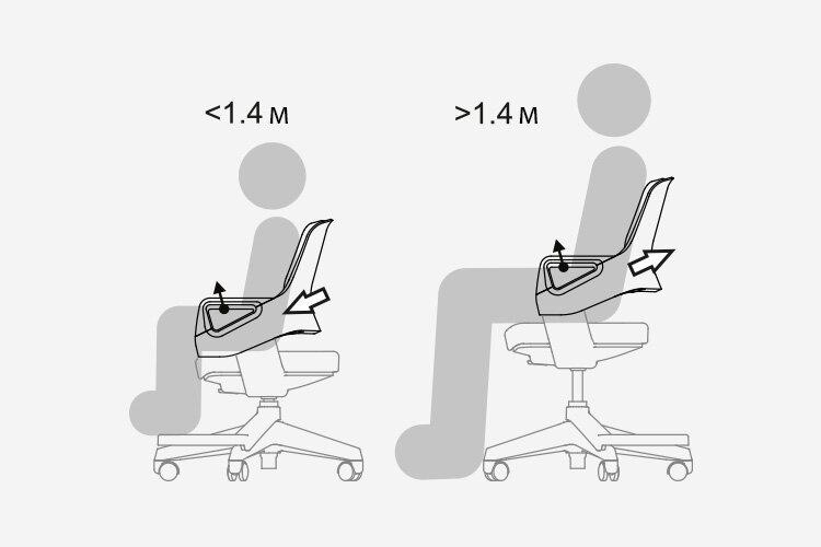 Детският стол CLEVER е оборудван със стъпенка / подложка за крака