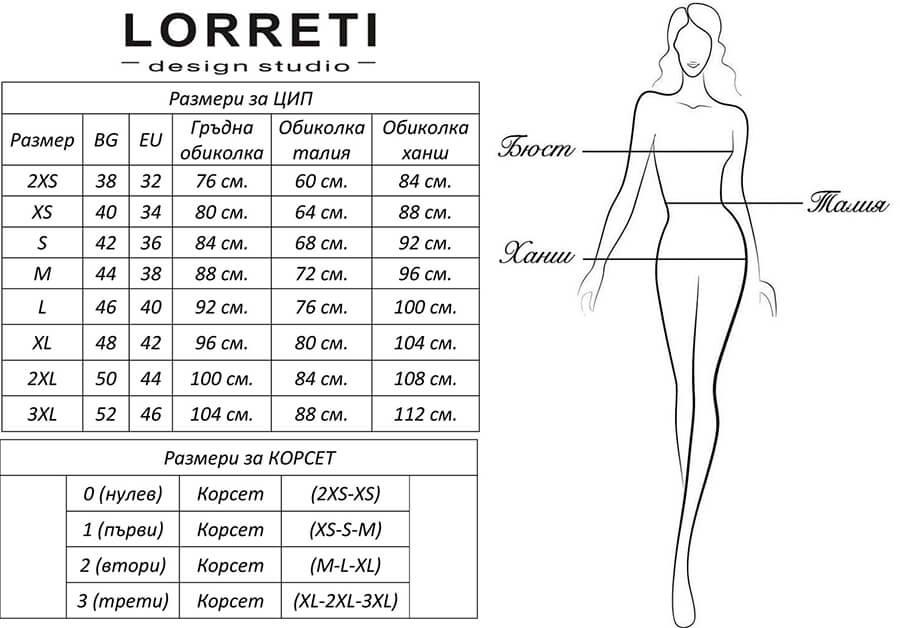 Номерация дамски рокли