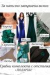 Официална дълга рокля по тялото цвят тъмнозелен LORRETI