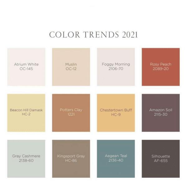 Тенденции при боядисването 2021 г.