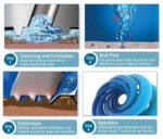 Επαγγελματικό σύστημα υδροδερμοαπόξεσης 5 σε 1