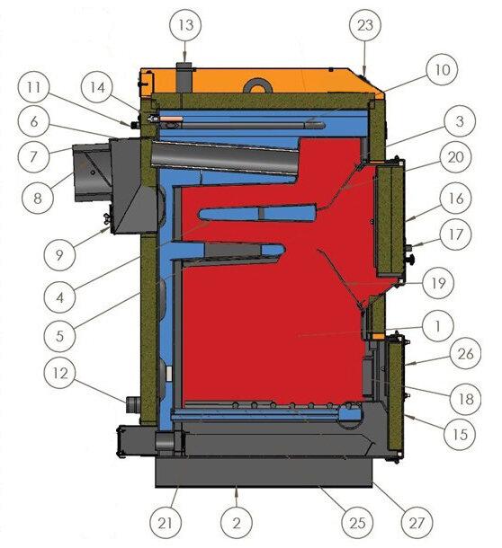 Wood boiler MAT Classic Schematic
