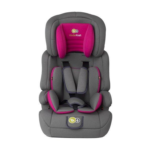 Столче за кола - Comfort UP/I/II/III (9-36 кг.)