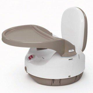 Повдигащ стол АРТУ