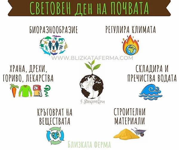 Днес е световният ден на почвата