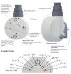 Електрически нагревател - SMART PLUS