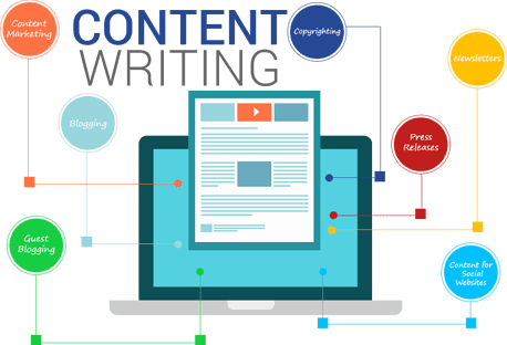 Creating product content