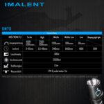 IMALENT DM70