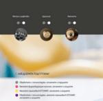 Керамичен праймер CLEARFIL Ceramic Primer Plus