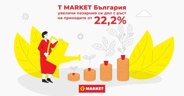 T MARKET България увеличи пазарния си дял с ръст на приходите от 22,2%