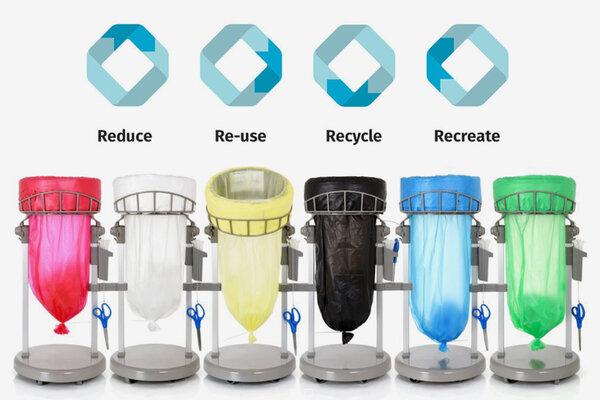 Програма за рециклиране в 4 стъпки