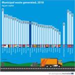 Глобален индекс на отпадъците