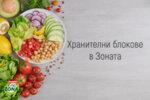 Хранителни блокове в диета Зоната