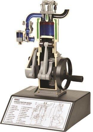 Модел на четиритактов двигател