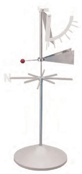 Дидактичен  анемометър, 2120