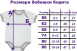 Бебешко боди - Обичам България-Copy
