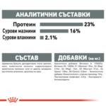 ROYAL CANIN® Jack Russel 1.5kg-Copy