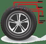 Основна информация за гумите