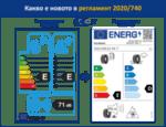 Регламент за етикиране на гуми на територията на ЕС 2020/740