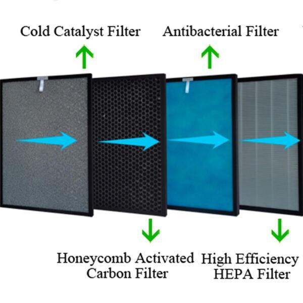 Oberon 150 - Комплект филтри за въздухопречиствател