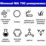 Moneual MA-700  (до 33-50 м2) 3 в 1 - Въздухопречиствател, овлажнител и йонизатор - ТЕСТ срещу депозит и наем