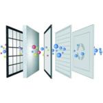 Пречиствател Aura Di с йонизатор и UV лампа