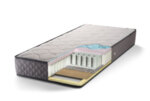 Матрак Premium Ortopedic Cool Gel - еднолицев луксозен ортопедичен матрак SLEEPY