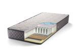 Матрак Premium Ortopedic Cool Gel - 164/190 см. еднолицев луксозен ортопедичен матрак SLEEPY
