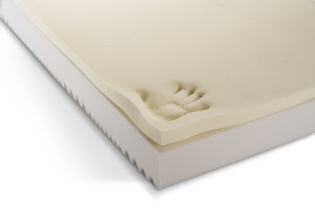 Матрак iZone Memory - ортопедичен мемори матрак 20см, Sleepy