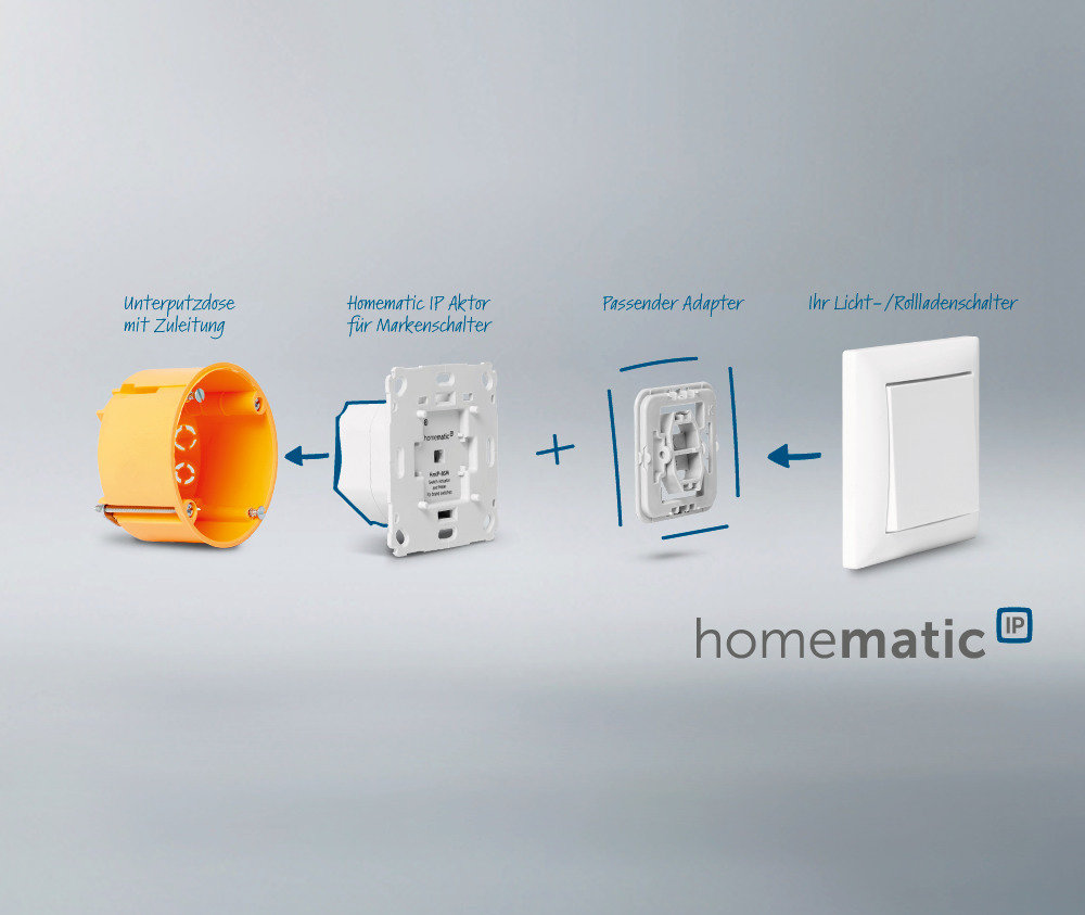 Homematic IP ключ за осветление с електроизмерване на потреблението HmIP-BSM