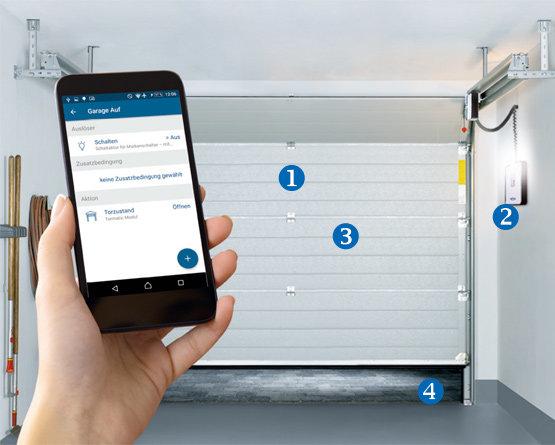 Homematic IP Модул за гаражни врати - Novoferm и Tormatic след 2016 година
