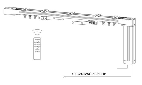 Raex MD MP 46 -0.8Nm – Комплект електрически корниз с дистанционно и релса