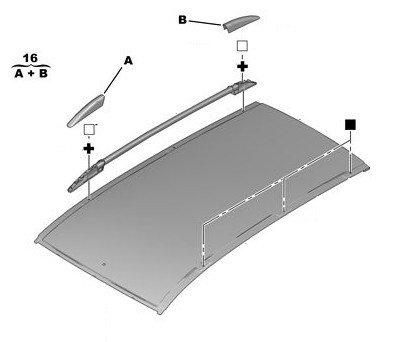 К-кт капачки – лява надлъжна рейка – таван – Partner (Tepee) (B9) (след 2008)